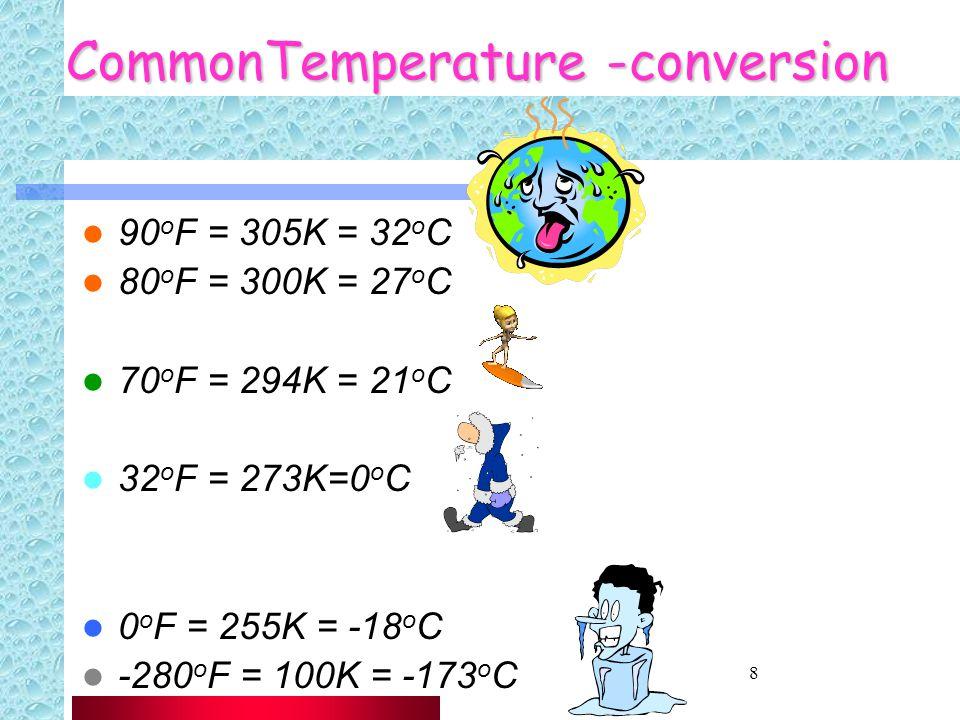 19 Power-Temperature correspondence