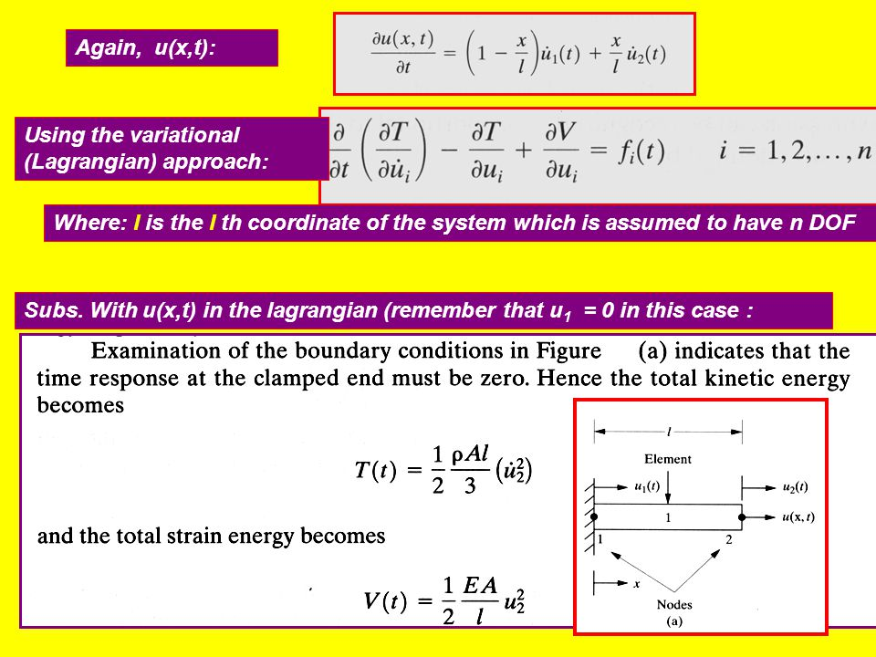 Using u(x,t): Subs. With u(x,t): Where: Using the variational (Lagrangian) approach: Where: I is the I th coordinate of the system which is assumed to