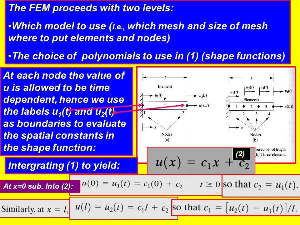 The FEM proceeds with two levels: Which model to use ( i.e., which mesh and size of mesh where to put elements and nodes) The choice of polynomials to use in (1) (shape functions) Intergrating (1) to yield: (2) At each node the value of u is allowed to be time dependent, hence we use the labels u 1 (t) and u 2 (t) as boundaries to evaluate the spatial constants in the shape function: At x=0 sub.