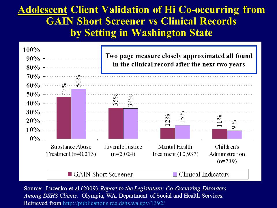 Source: Lucenko et al (2009). Report to the Legislature: Co-Occurring Disorders Among DSHS Clients.