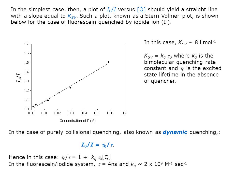 In the simplest case, then, a plot of I 0 /I versus [Q] should yield a straight line with a slope equal to K SV. Such a plot, known as a Stern-Volmer