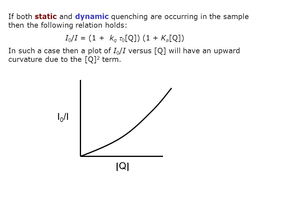 I 0 /I [Q][Q] If both static and dynamic quenching are occurring in the sample then the following relation holds: I 0 /I = (1 + k q  0 [Q]) (1 + K a