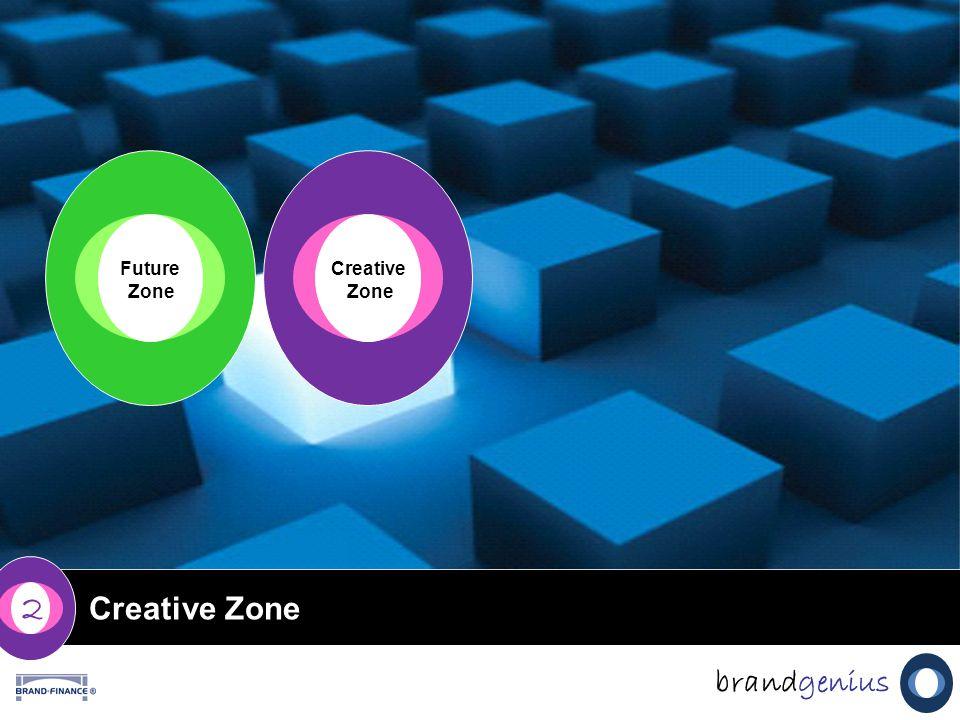 brandgenius Creative Zone Future Zone Creative Zone 2