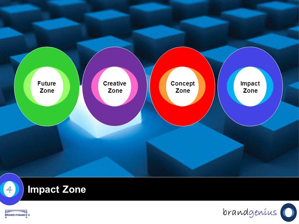 brandgenius Concept Zone Impact Zone Concept Zone Creative Zone Future Zone Impact Zone 4