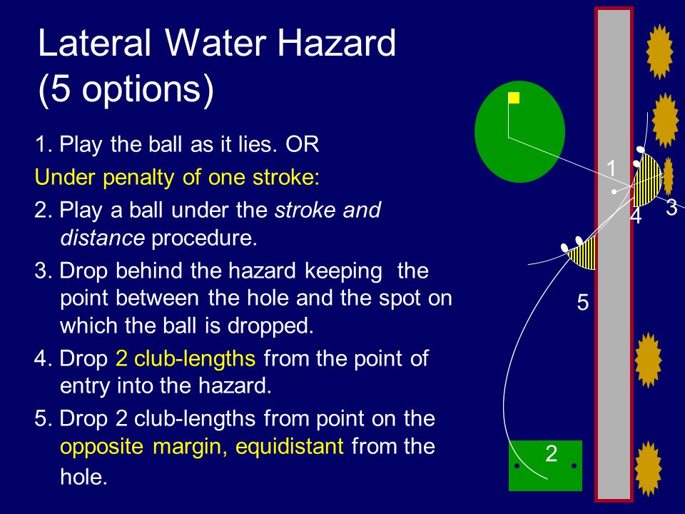 Water Hazard Options (Example) 1. Play the ball as it lies, OR Under penalty of one stroke: 2.