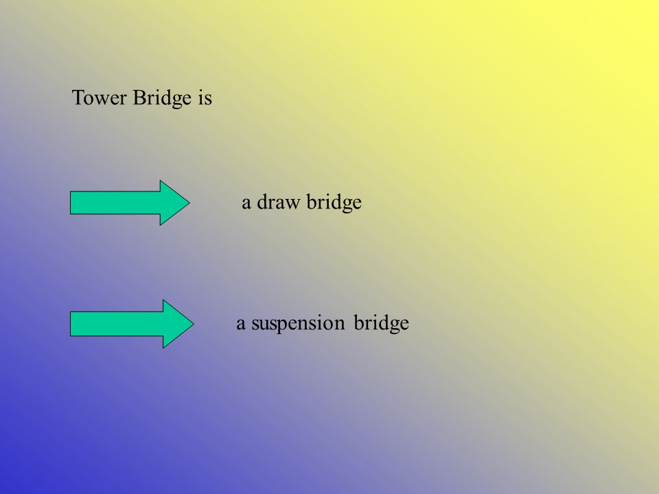 Tower Bridge is a draw bridge a suspension bridge