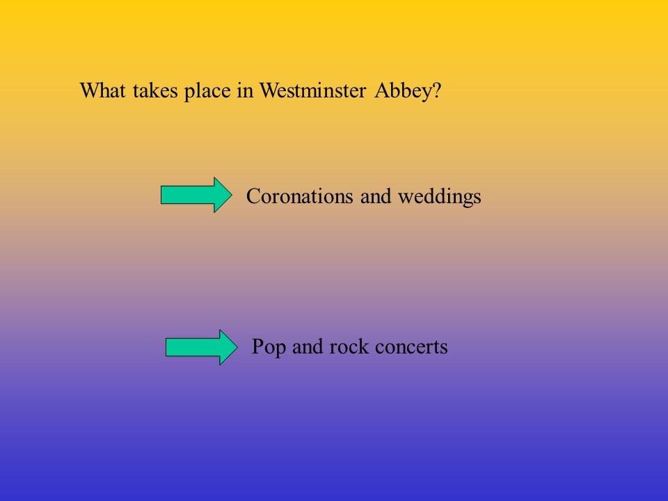 What takes place in Westminster Abbey? Coronations and weddings Pop and rock concerts