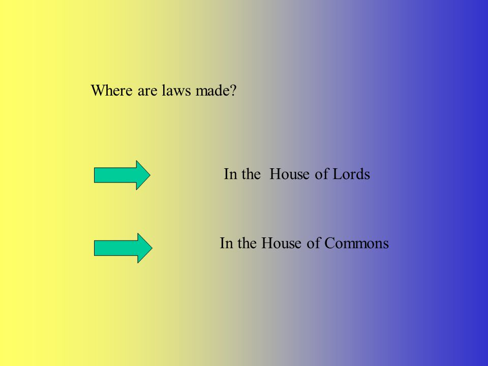 Where are laws made? In the House of Lords In the House of Commons