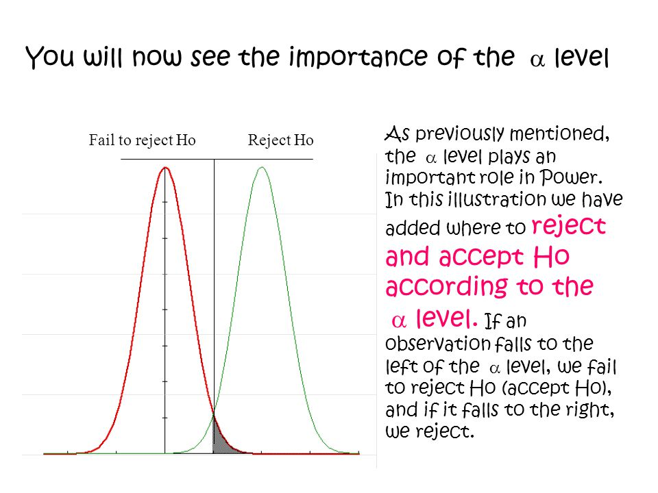 You will now see the importance of the  level As previously mentioned, the  level plays an important role in Power. In this illustration we have a