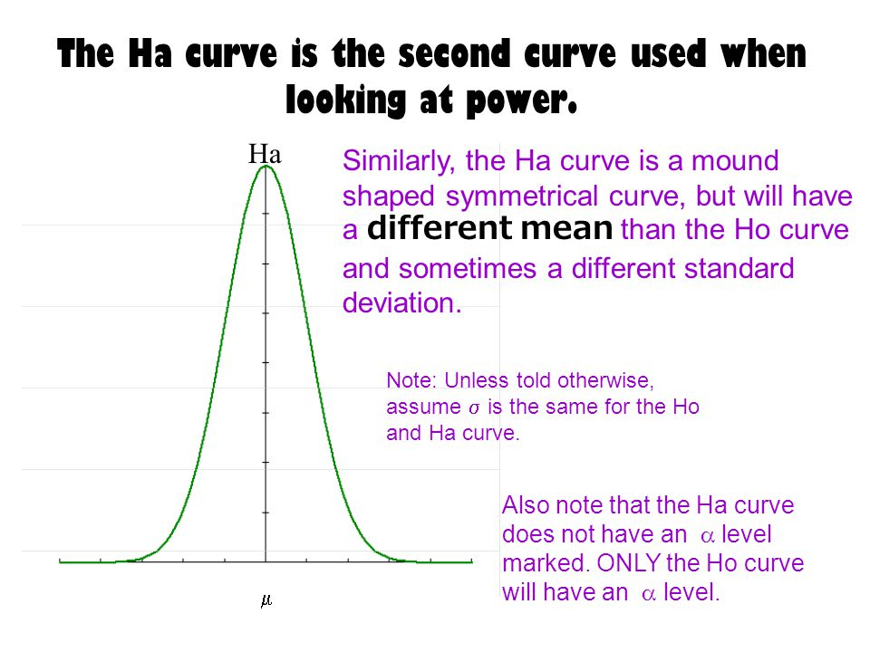 HoHa  =.05 Let's put the two curves together… Notice the  level is marked clearly with a vertical line.