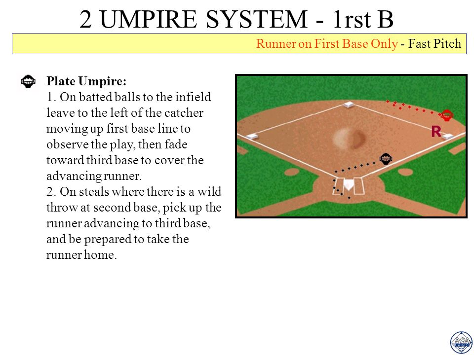 2 UMPIRE SYSTEM - 1rst B Plate Umpire: 1. On batted balls to the infield leave to the left of the catcher moving up first base line to observe the pla