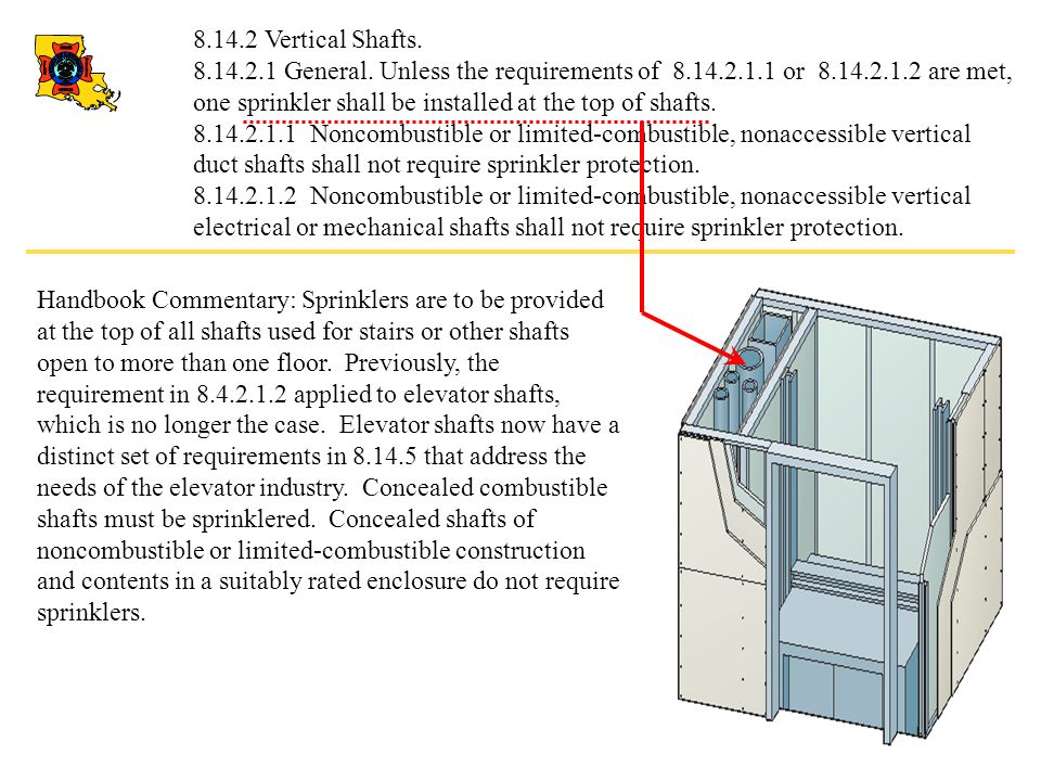 Handbook Commentary: Sprinklers are to be provided at the top of all shafts used for stairs or other shafts open to more than one floor. Previously, t