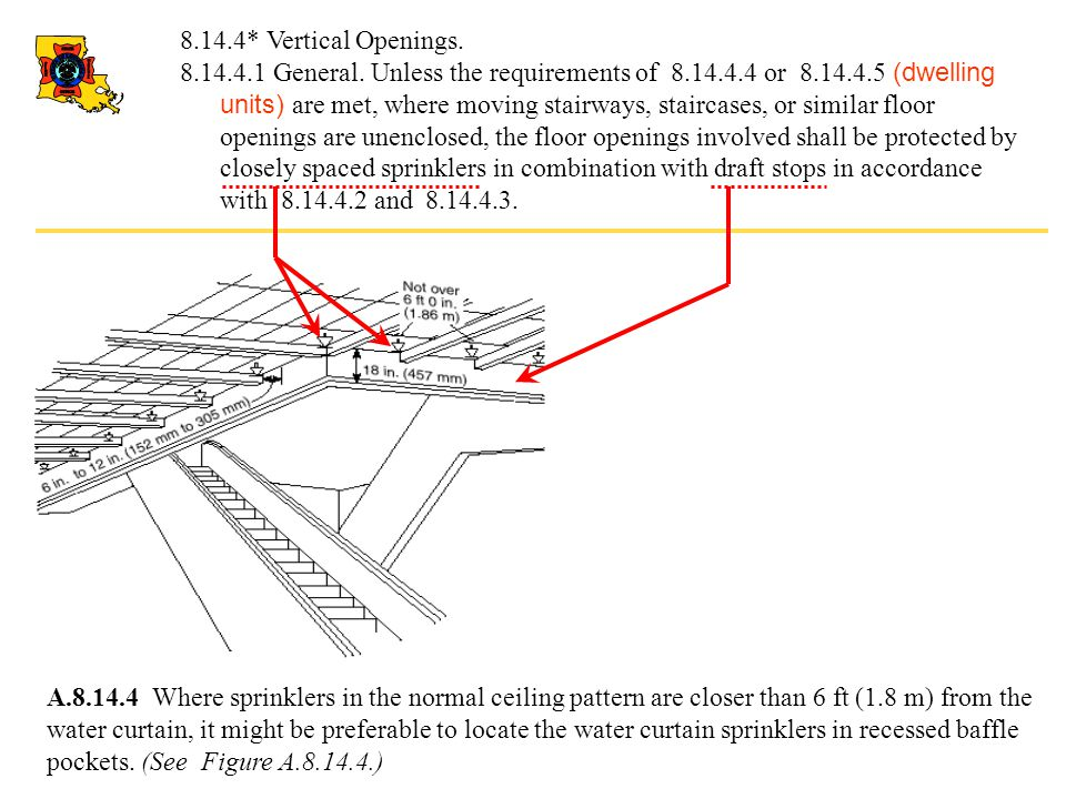 8.14.4* Vertical Openings. 8.14.4.1 General. Unless the requirements of 8.14.4.4 or 8.14.4.5 (dwelling units) are met, where moving stairways, stairca
