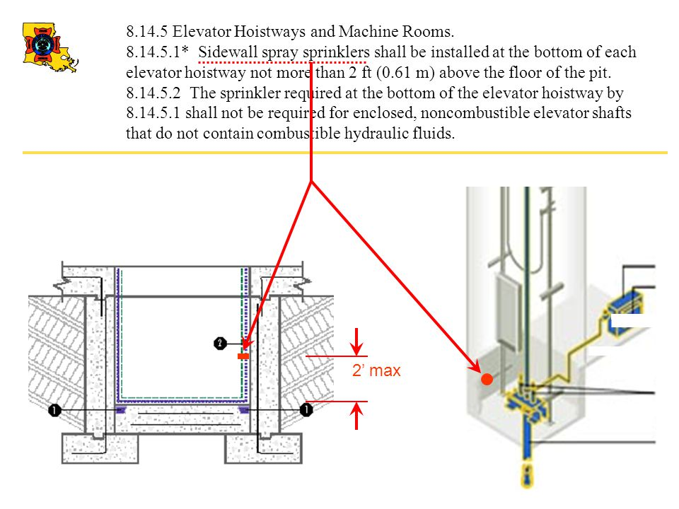 8.14.5 Elevator Hoistways and Machine Rooms. 8.14.5.1* Sidewall spray sprinklers shall be installed at the bottom of each elevator hoistway not more t