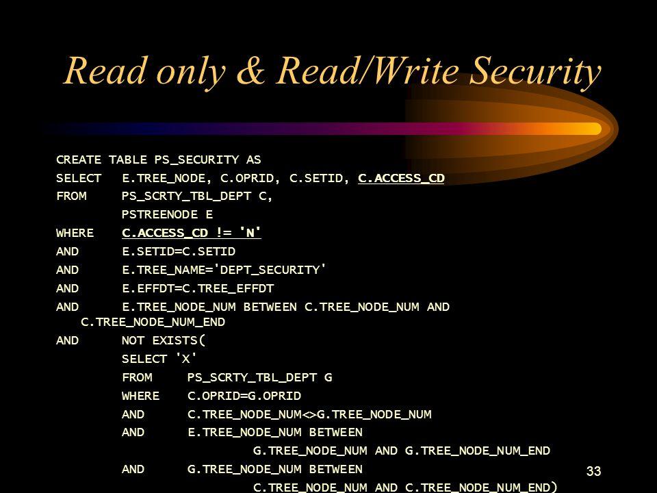 32 Current & Current or future JOB CREATE TABLE PS_GEN_JOB_TBL(...) AS SELECT B.EMPLID, B.EMPL_RCD#, B.DEPTID, B.SETID_DEPT, MIN(B.EFFDT) FROM PS_JOB