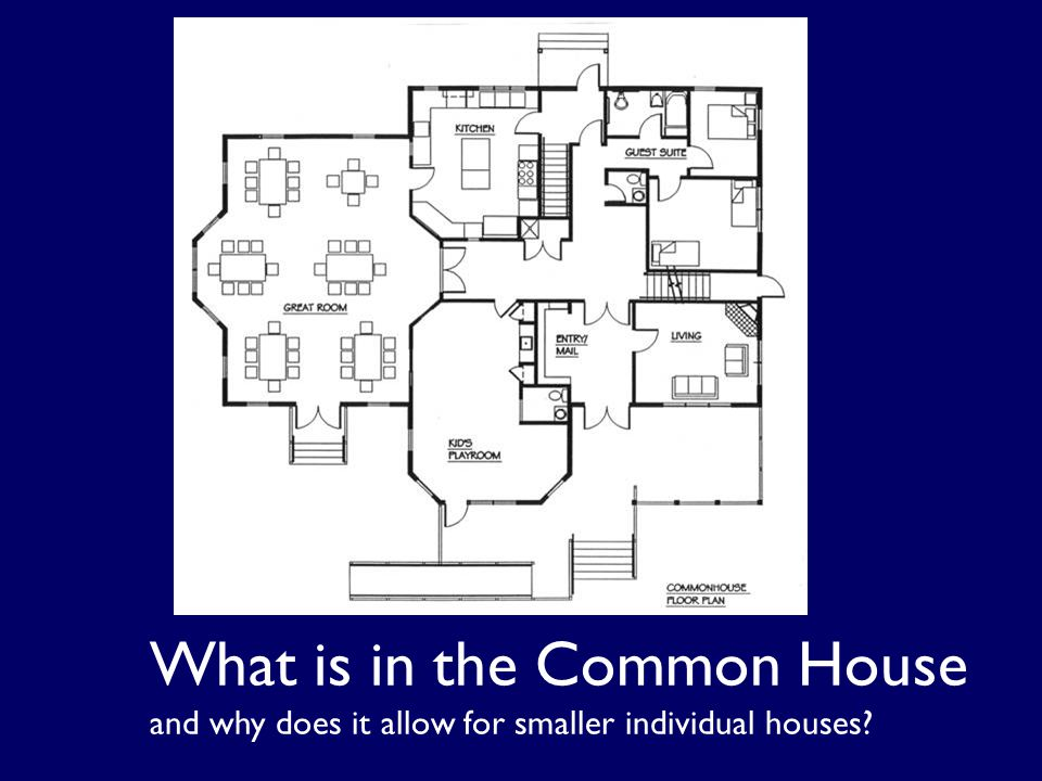 What is in the Common House and why does it allow for smaller individual houses?