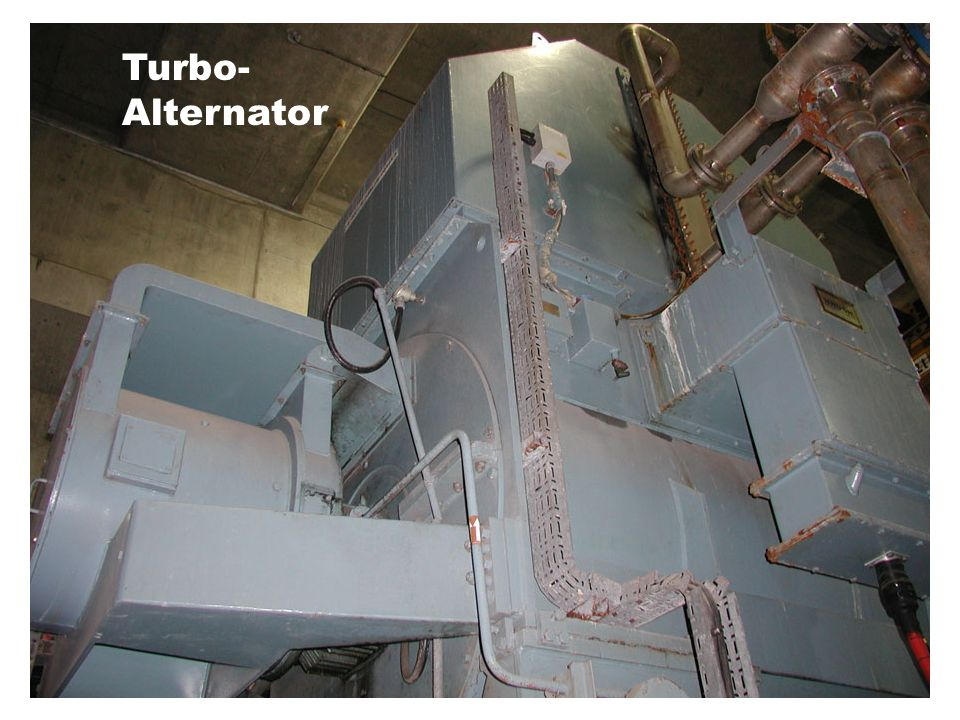 Turbo- Alternator