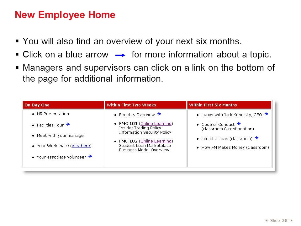  Slide 28  New Employee Home  You will also find an overview of your next six months.