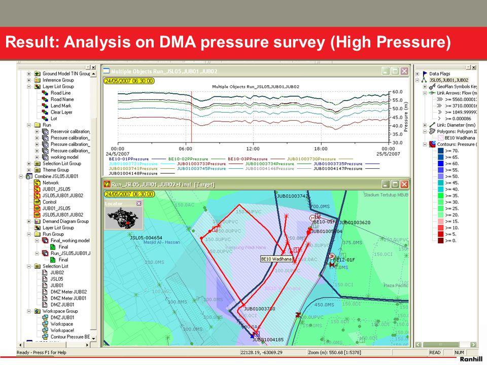 Result: Analysis on DMA pressure survey (High Pressure)