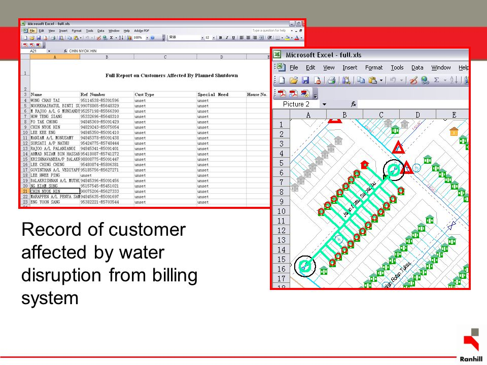 Record of customer affected by water disruption from billing system