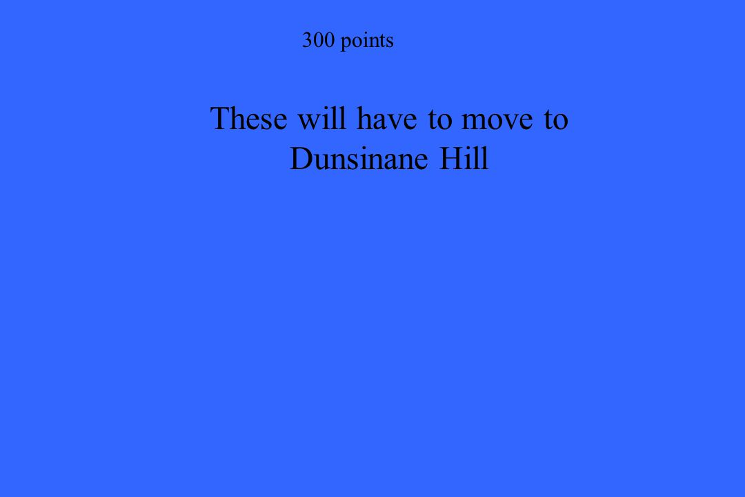 300 points These will have to move to Dunsinane Hill