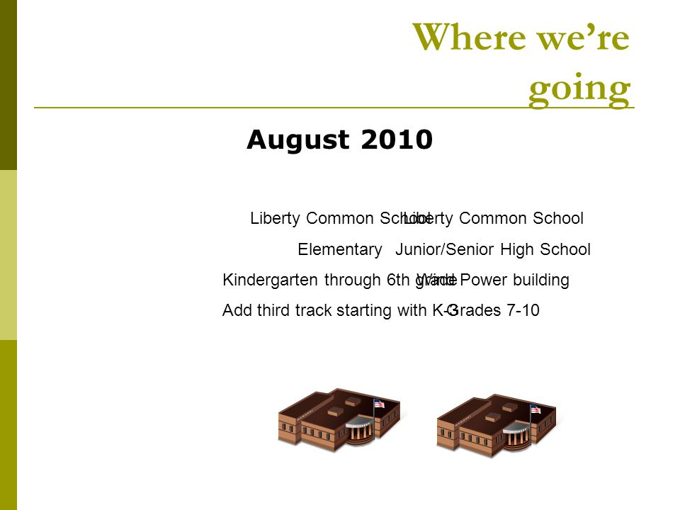 Where we're going August 2010 Liberty Common School Elementary Kindergarten through 6th grade Add third track starting with K-3 Liberty Common School Junior/Senior High School Wind Power building Grades 7-10