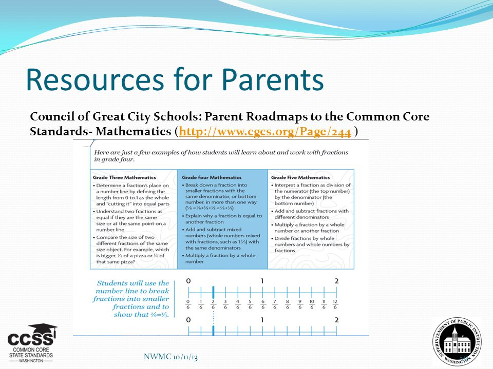Resources for Parents Council of Great City Schools: Parent Roadmaps to the Common Core Standards- Mathematics (http://www.cgcs.org/Page/244 )http://w