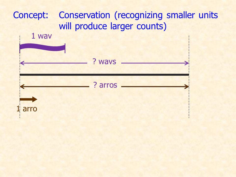 1 wav 1 arro  3.7 wavs  7 arros Concept:Conservation (recognizing smaller units will produce larger counts) Concept:Measurement involves iterating a unit