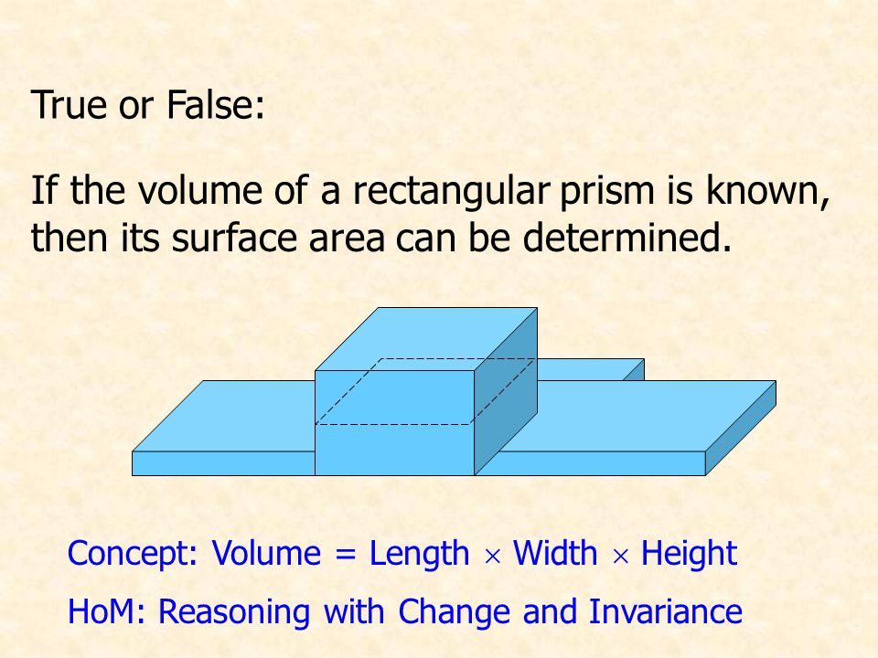 True or False: If the volume of a rectangular prism is known, then its surface area can be determined.