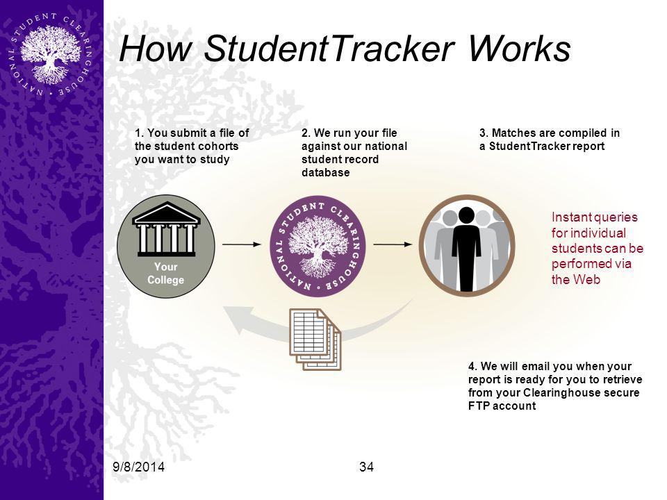 9/8/201434 How StudentTracker Works 1.