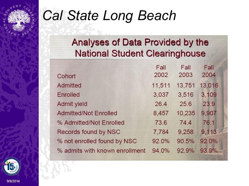 9/8/201444 Cal State Long Beach