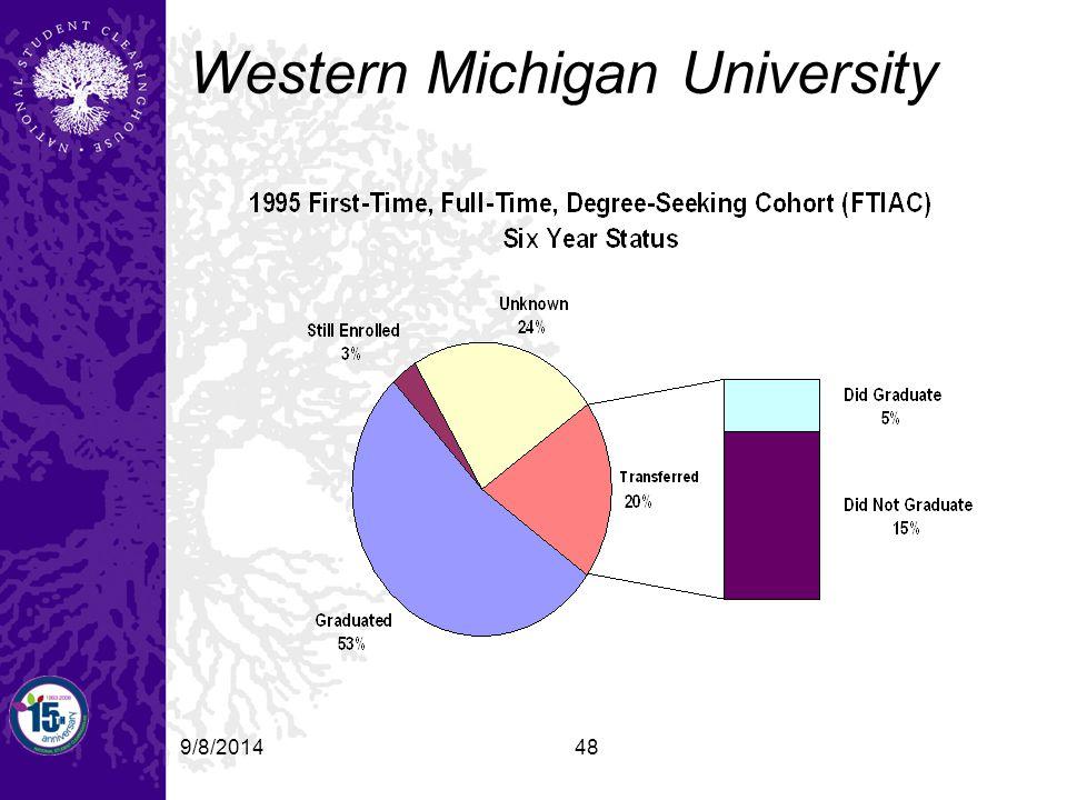 Western Michigan University 9/8/201448