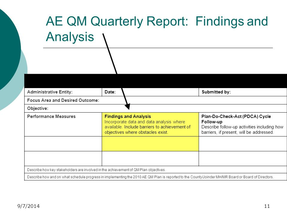 9/7/2014 AE QM Quarterly Report: Findings and Analysis Administrative Entity QM Quarterly Report Review and analysis of progress made to date to achieve Annual QM Plan objectives.
