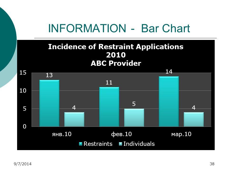 9/7/2014 INFORMATION - Bar Chart 38