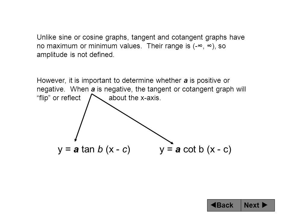 Next  Back y = a tan b (x - c) y = a cot b (x - c) Unlike sine or cosine graphs, tangent and cotangent graphs have no maximum or minimum values. The