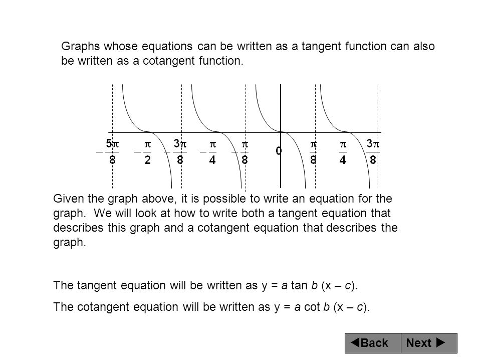 Next  Back Graphs whose equations can be written as a tangent function can also be written as a cotangent function. Given the graph above, it is pos