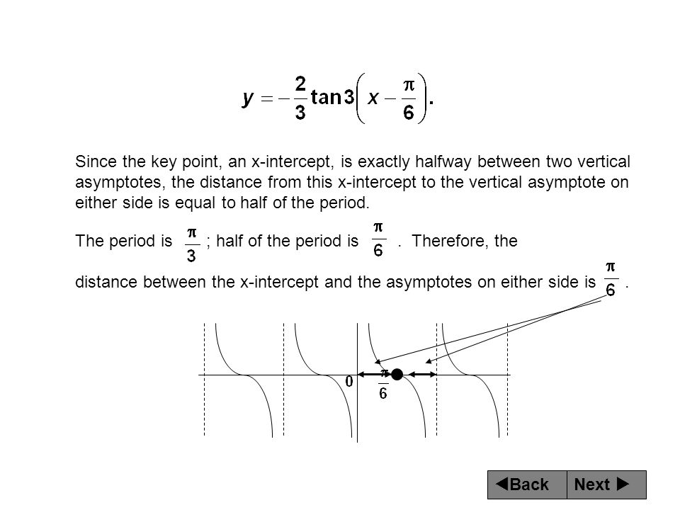 Next  Back The period is ; half of the period is. Therefore, the distance between the x-intercept and the asymptotes on either side is. Since the ke