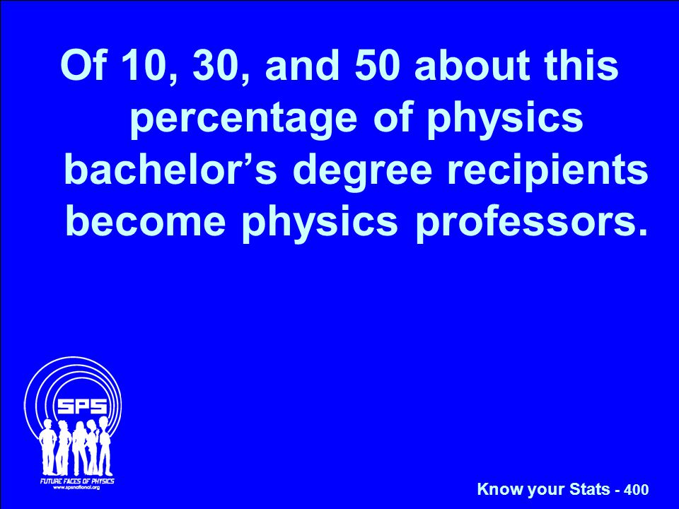 Of 10, 30, and 50 about this percentage of physics bachelor's degree recipients become physics professors.