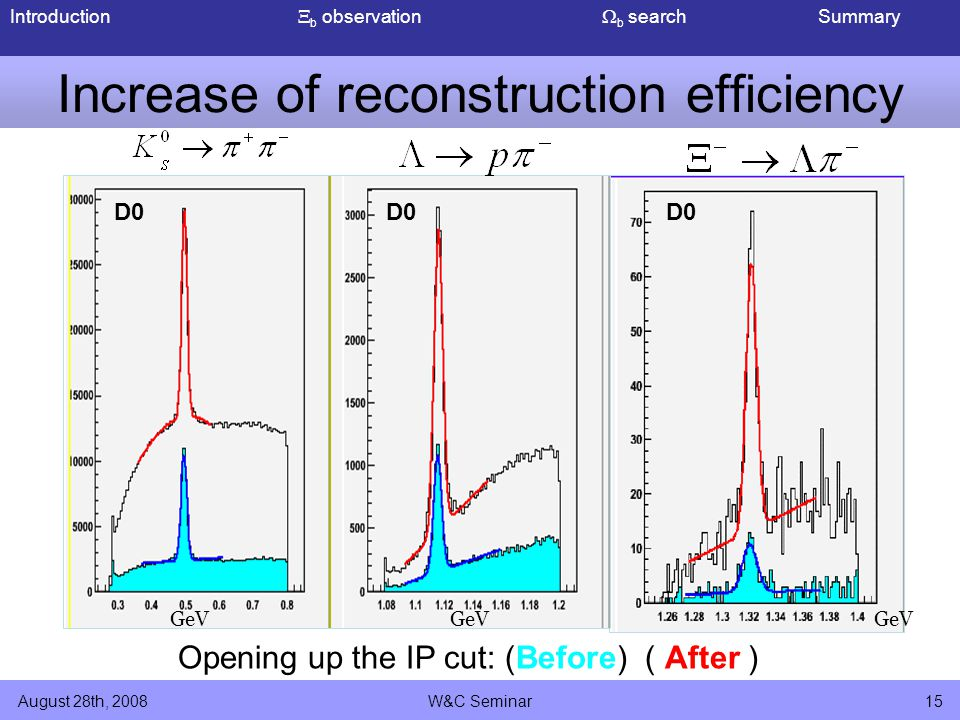 Introduction  b observation  b search Summary August 28th, 2008W&C Seminar15 Increase of reconstruction efficiency Opening up the IP cut: (Before) ( After ) GeV D0
