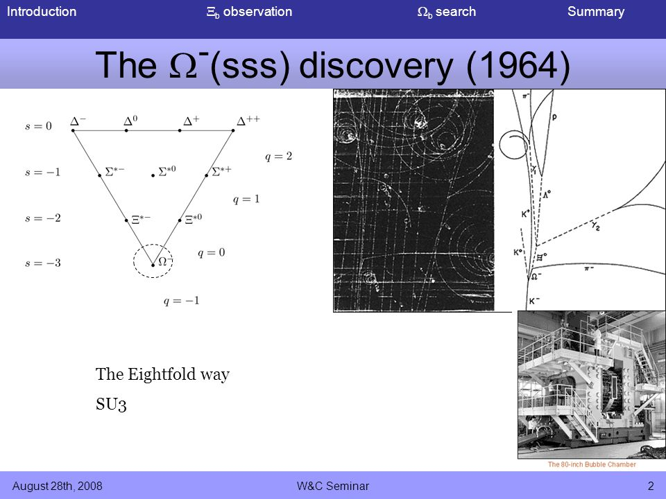 Introduction  b observation  b search Summary August 28th, 2008W&C Seminar2 The  - (sss) discovery (1964) The Eightfold way SU3
