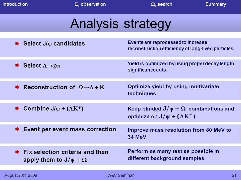 Introduction  b observation  b search Summary August 28th, 2008W&C Seminar21 Analysis strategy Fix selection criteria and then apply them to J /  +  Event per event mass correction Combine J/  + (  K + ) Reconstruction of  →  + K Select  p  Events are reprocessed to increase reconstruction efficiency of long-lived particles.