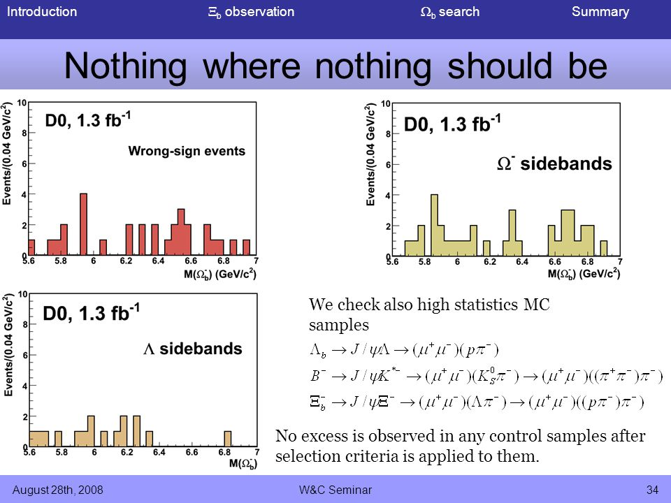 Introduction  b observation  b search Summary August 28th, 2008W&C Seminar34 Nothing where nothing should be No excess is observed in any control samples after selection criteria is applied to them.