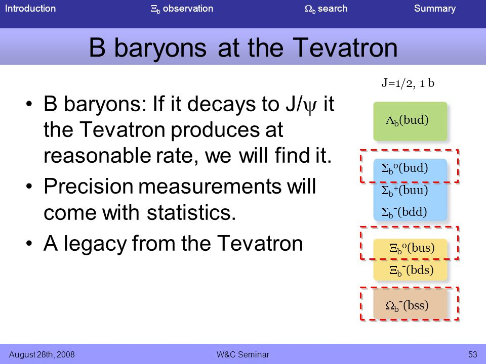 Introduction  b observation  b search Summary August 28th, 2008W&C Seminar53 B baryons at the Tevatron B baryons: If it decays to J/  it the Tevatron produces at reasonable rate, we will find it.