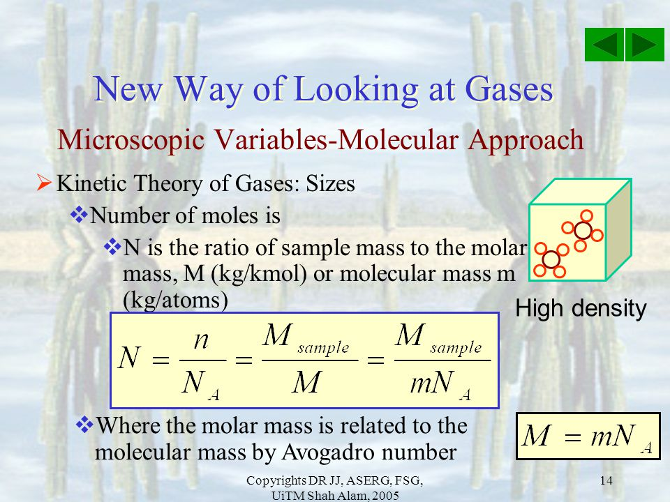 Copyrights DR JJ, ASERG, FSG, UiTM Shah Alam, 2005 14 Microscopic Variables-Molecular Approach New Way of Looking at Gases  Kinetic Theory of Gases: