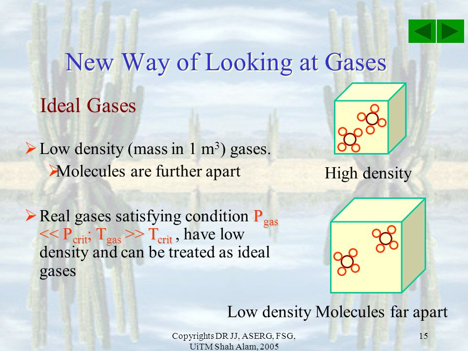 Copyrights DR JJ, ASERG, FSG, UiTM Shah Alam, 2005 15 Ideal Gases New Way of Looking at Gases  Low density (mass in 1 m 3 ) gases.  Molecules are fu