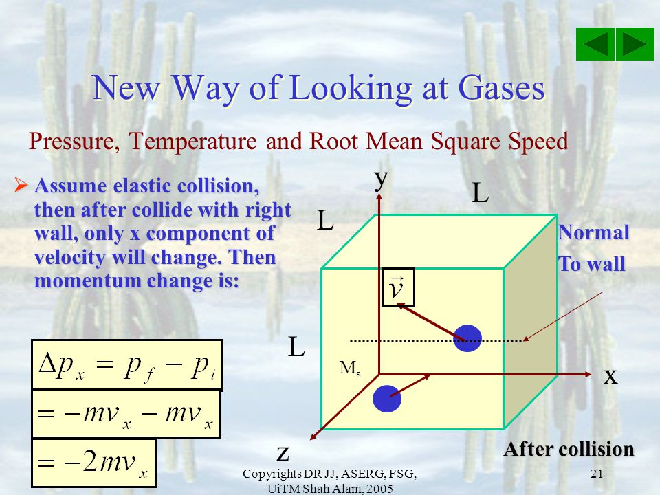 Copyrights DR JJ, ASERG, FSG, UiTM Shah Alam, 2005 21 Pressure, Temperature and Root Mean Square Speed New Way of Looking at Gases  Assume elastic co