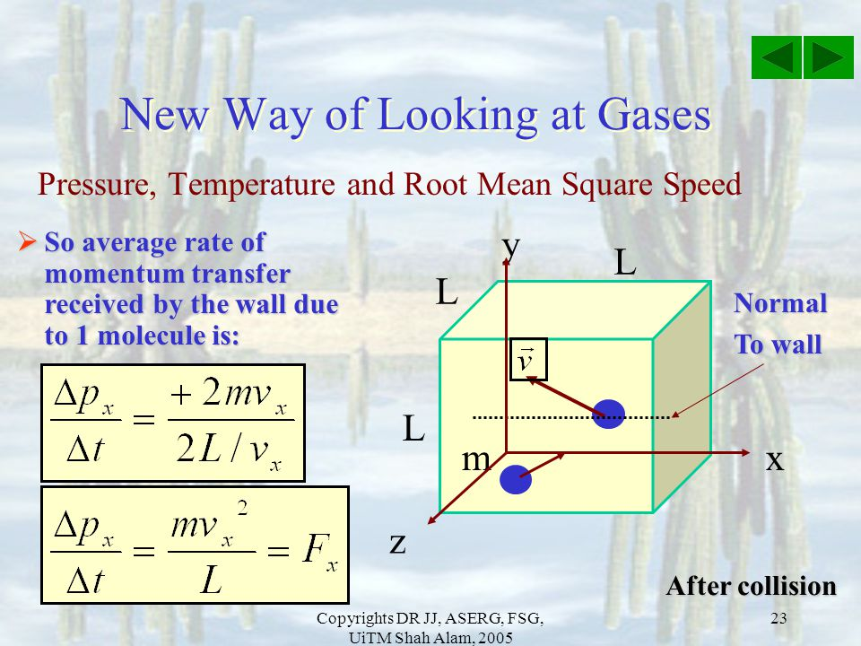Copyrights DR JJ, ASERG, FSG, UiTM Shah Alam, 2005 23 Pressure, Temperature and Root Mean Square Speed New Way of Looking at Gases  So average rate o