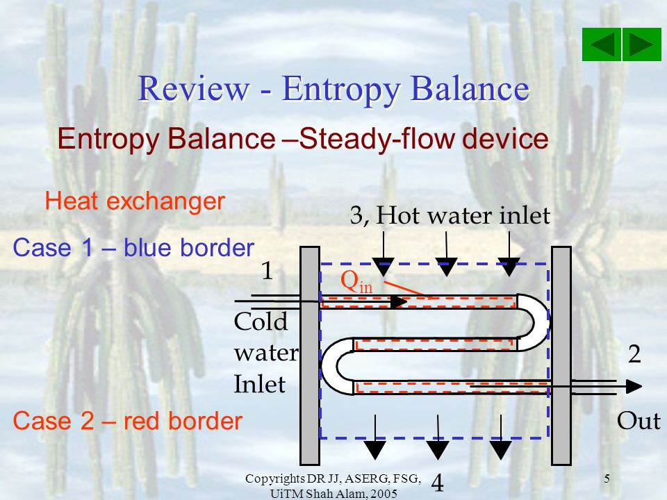 Copyrights DR JJ, ASERG, FSG, UiTM Shah Alam, 2005 5 Entropy Balance –Steady-flow device Review - Entropy Balance Heat exchanger Q in 1 2 4 3, Hot wat