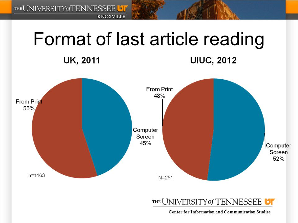 Center for Information and Communication Studies Format of last article reading