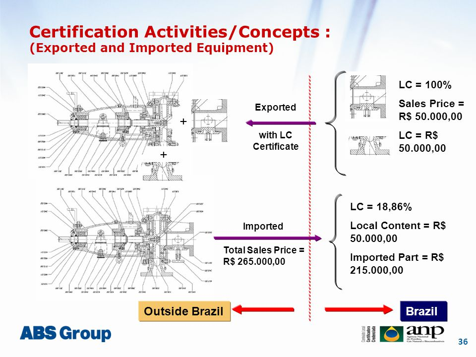 36 Certification Activities/Concepts : (Exported and Imported Equipment) BrazilOutside Brazil LC = 100% Sales Price = R$ 50.000,00 LC = R$ 50.000,00 E
